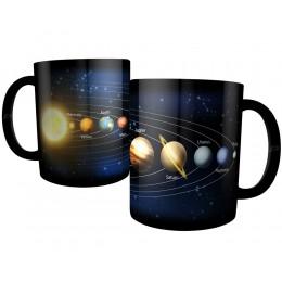 Caneca Sistema Solar Preta