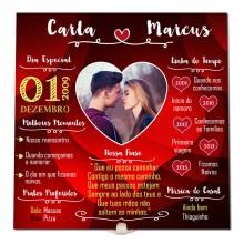 Quadro de Azulejo com Foto para Casal, Namorados, Noivos, Bodas ou Casamento